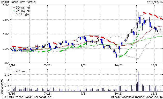 2014-12-10 4708