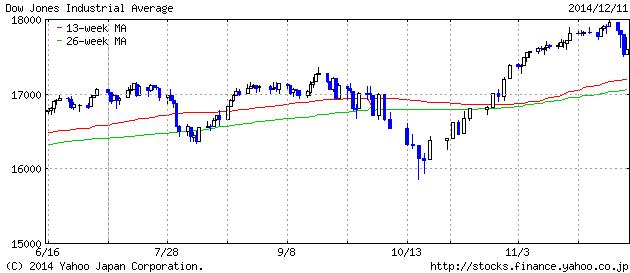 2014-12-11 dau