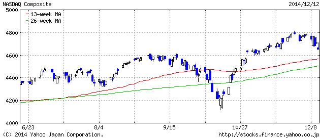 2014-12-12 nas
