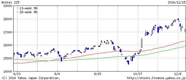 2014-12-15 nikkei