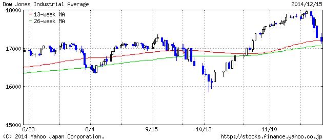 2014-14-15 dau