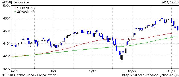 2014-12-15 nasu