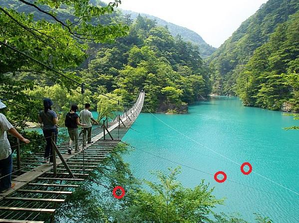 2014-11-4寸又峡の夢のつり橋赤丸つき