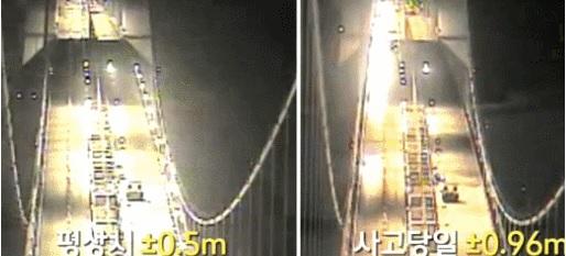 2014-11-10李舜臣大橋のGIFアニメ画像の静止画像