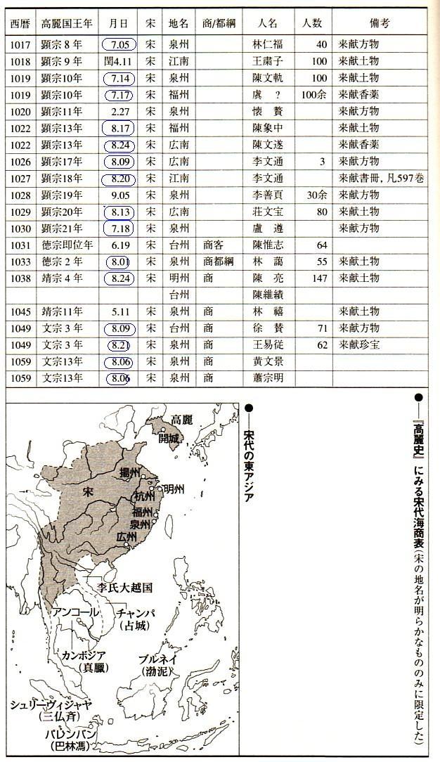 2014-11-24高麗史にみる宋代海商表