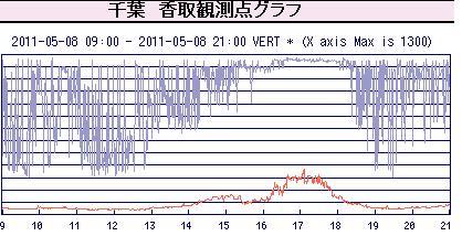 行徳香取0508