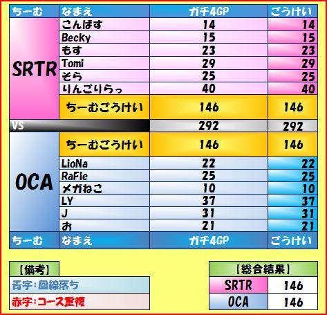 1月24日SRTR×OCAガチ4GP目