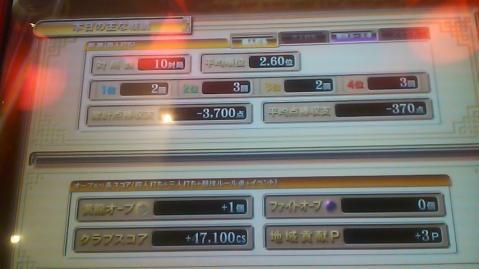 110414戦績