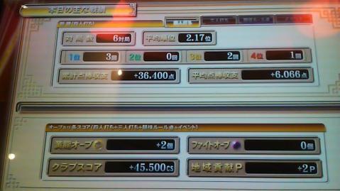 110419戦績