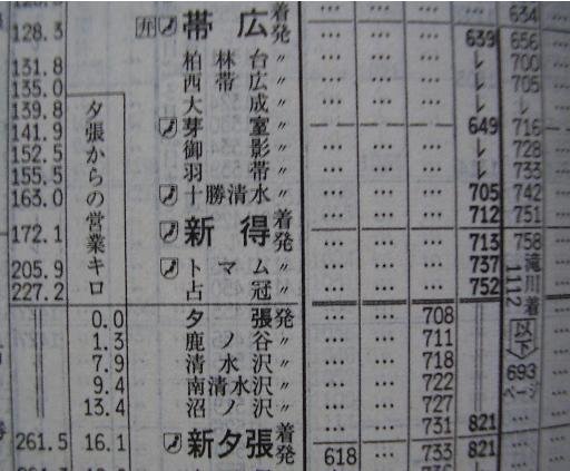 地図雑学12-2
