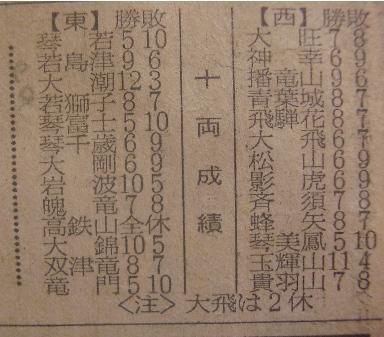 相撲3-4