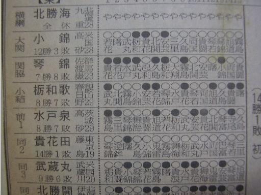 相撲4-2