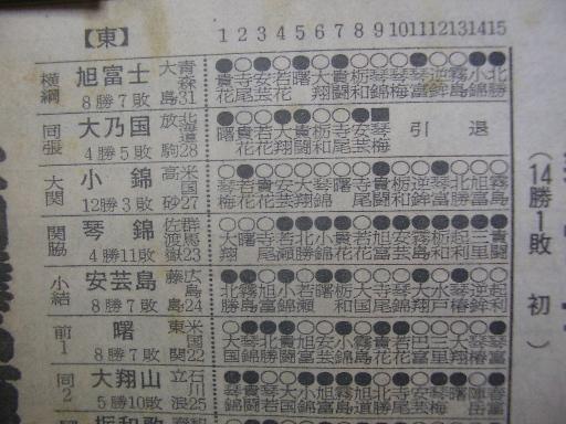 相撲5-2