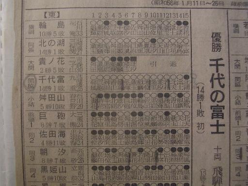 相撲6-2