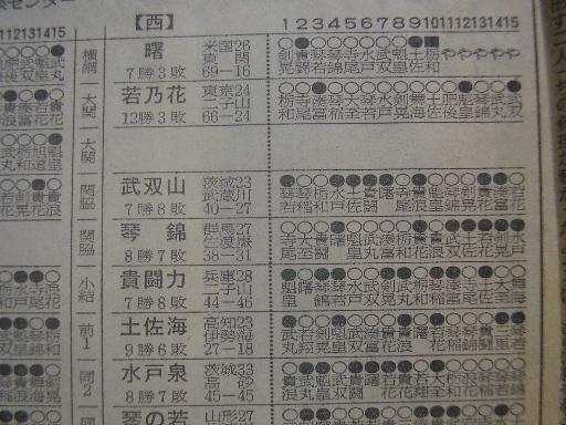 相撲8-3