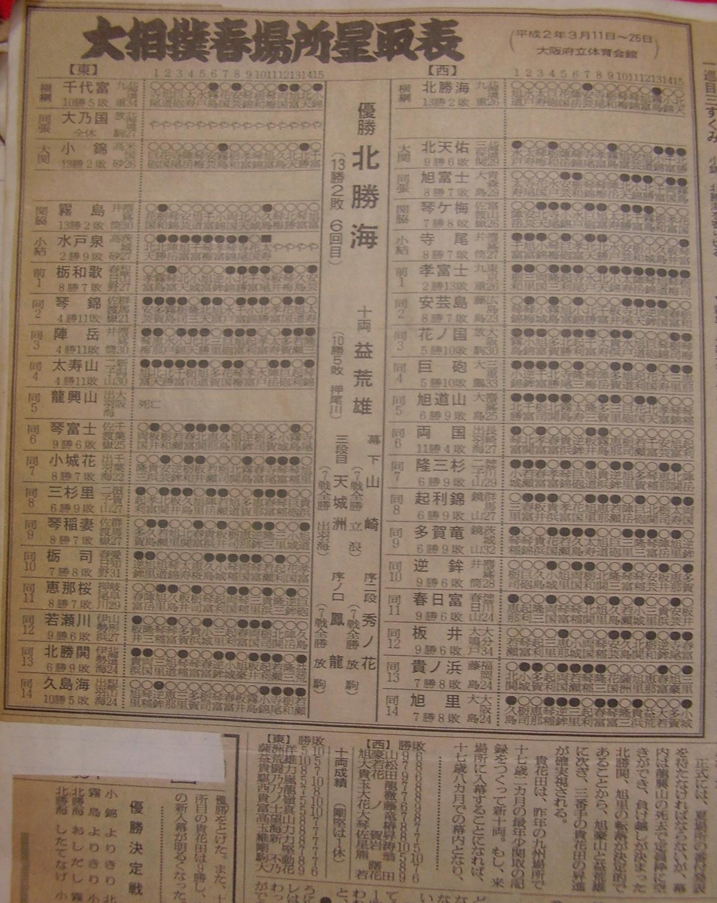 相撲13-1