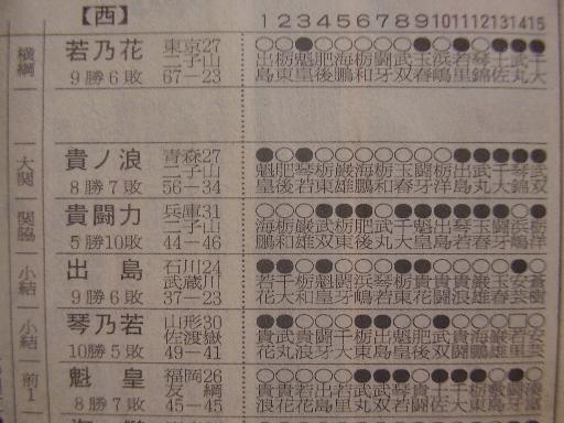 相撲14-3