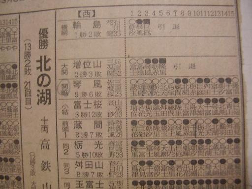 相撲15-4