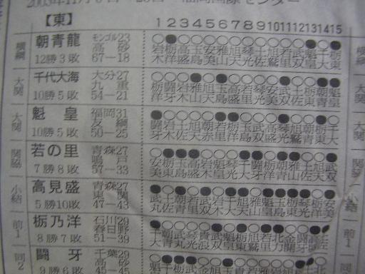 相撲16-2