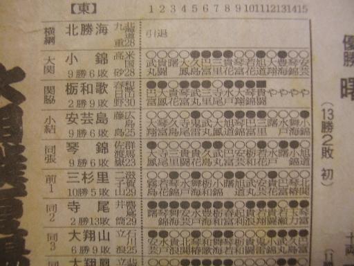 相撲17-2
