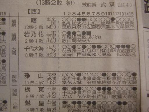 相撲18-3