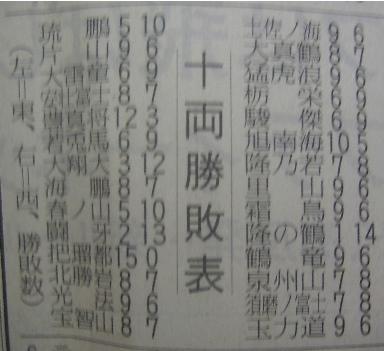 相撲20-4