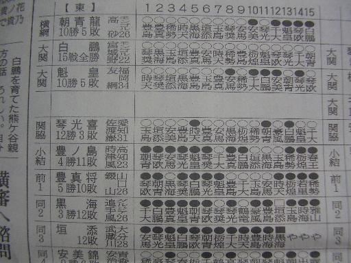 相撲21-2