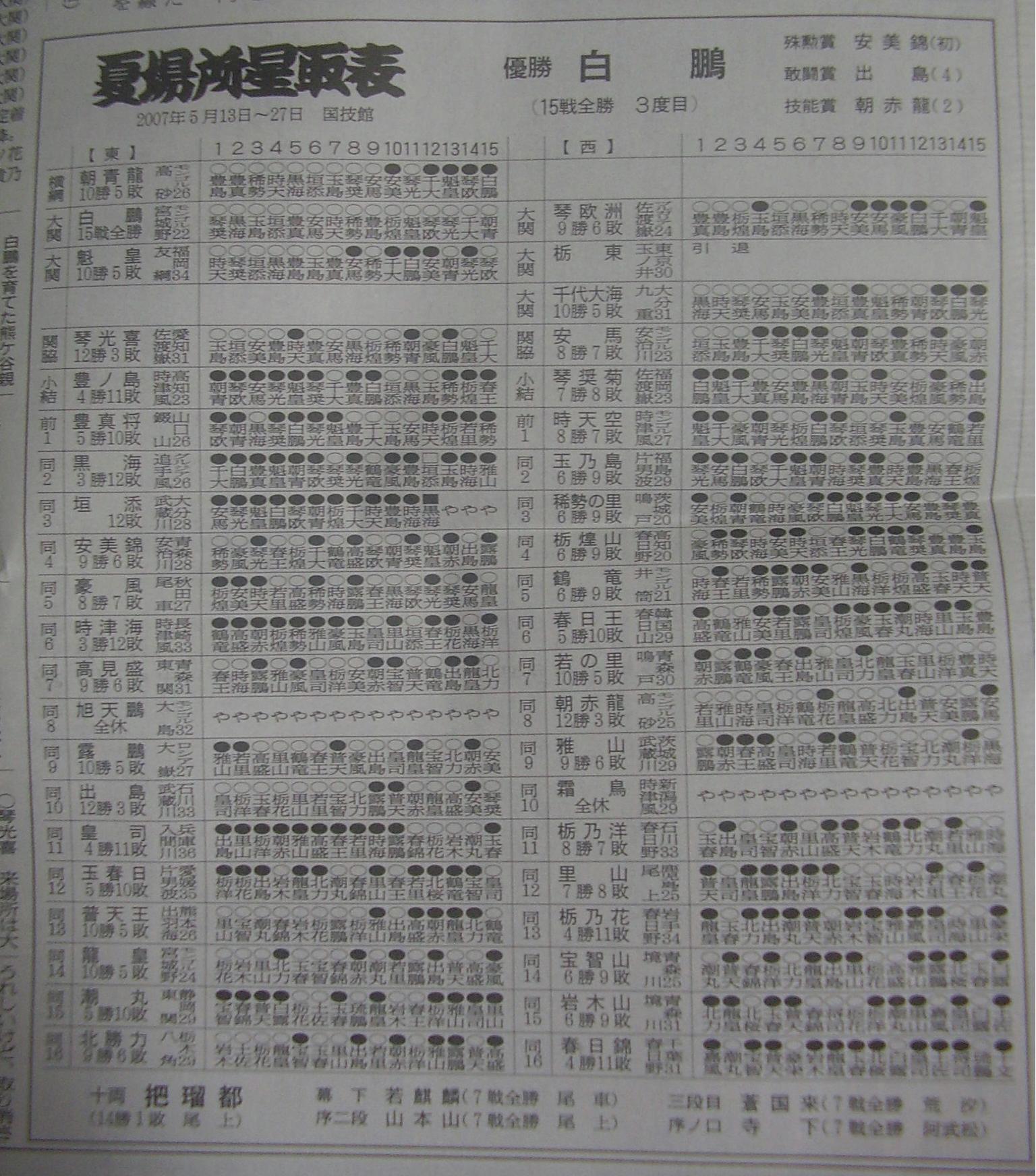 相撲21-1