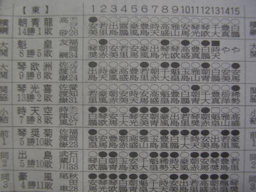 相撲22-2