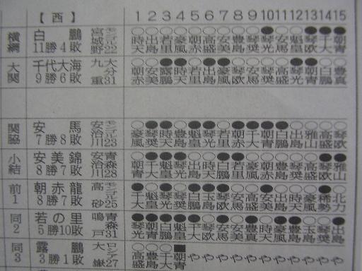 相撲22-3