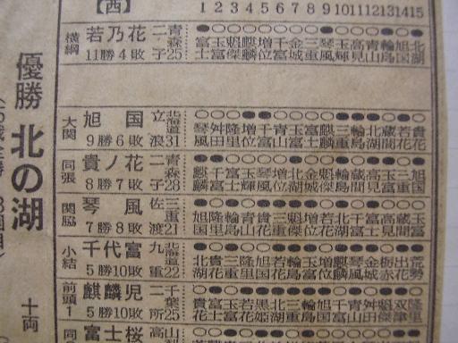 相撲23-4