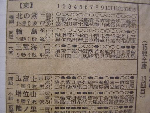 相撲23-3
