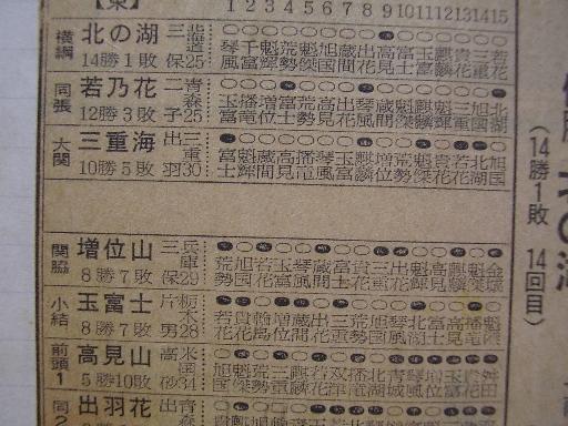 相撲23-7