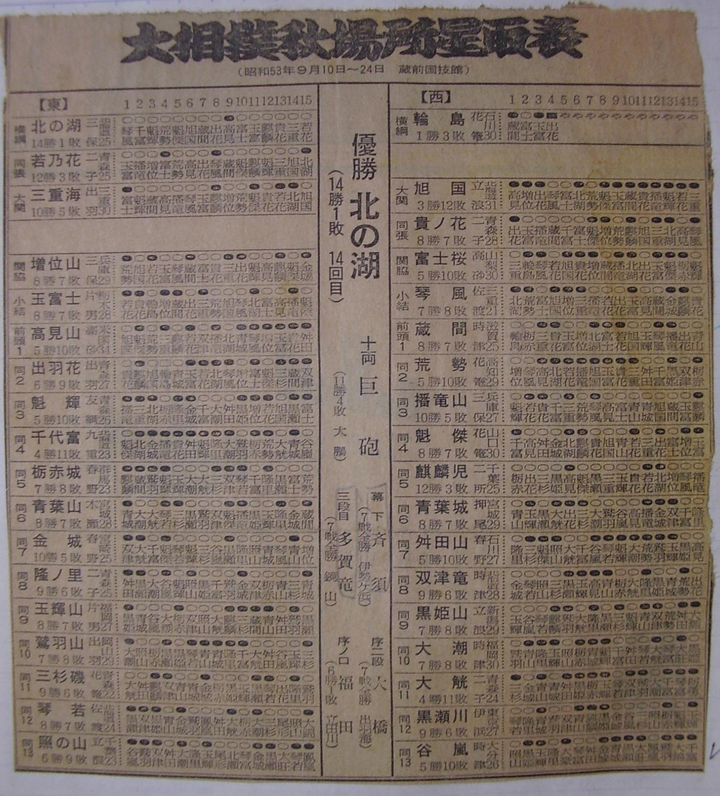 相撲23-6