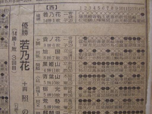 相撲23-12