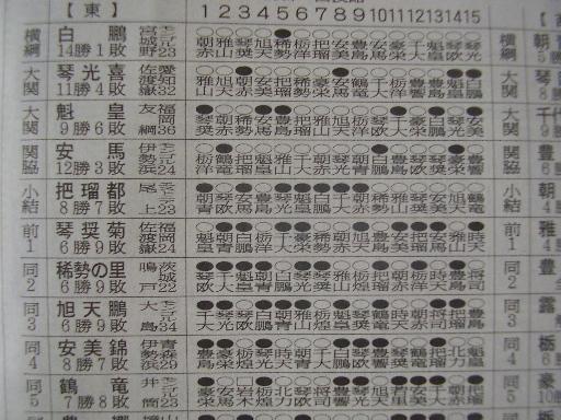 相撲24-3