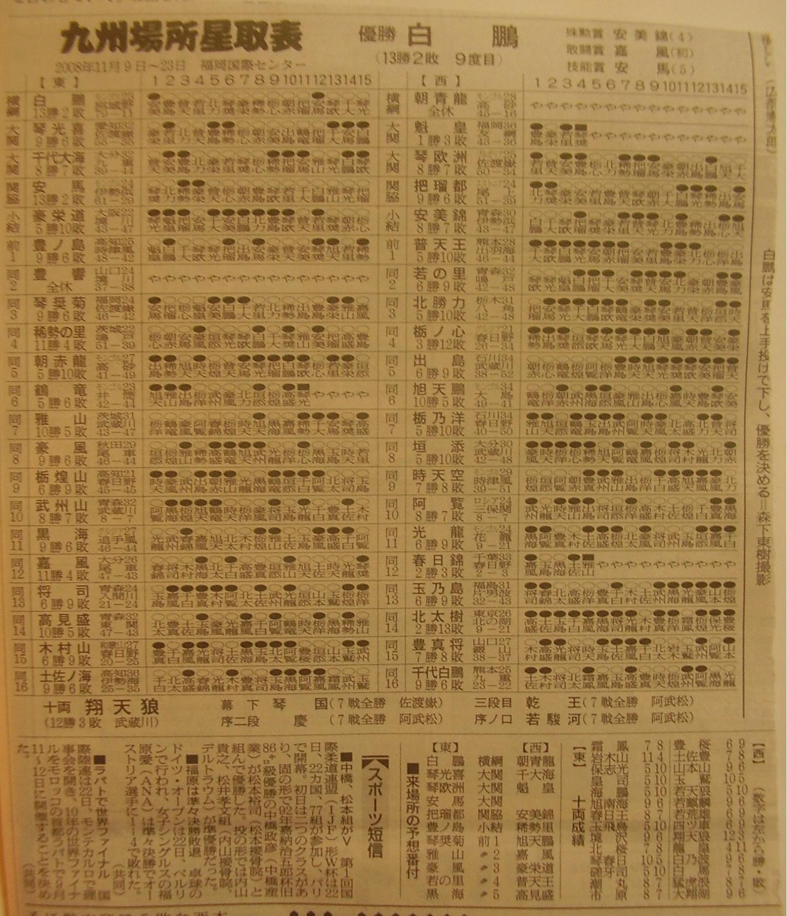 相撲25-1