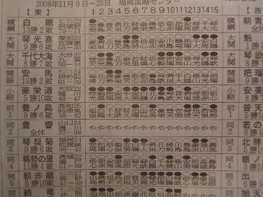 相撲25-2