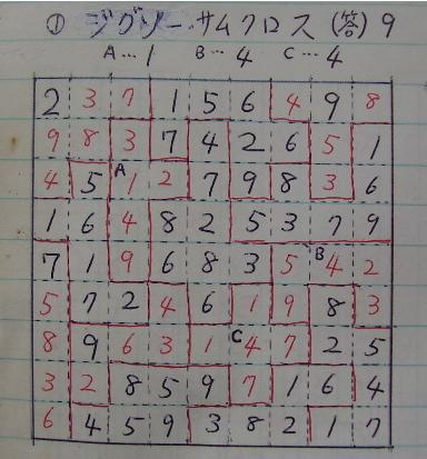 クイズ2-1