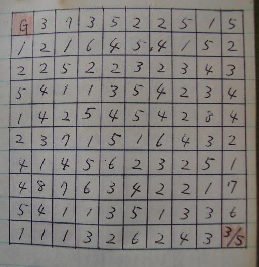 クイズ5-3