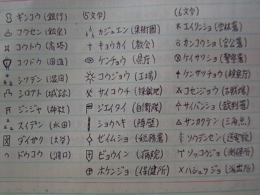 クイズ9-6