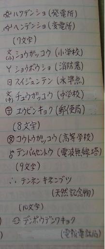 クイズ9-7