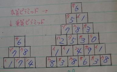 クイズ23-2
