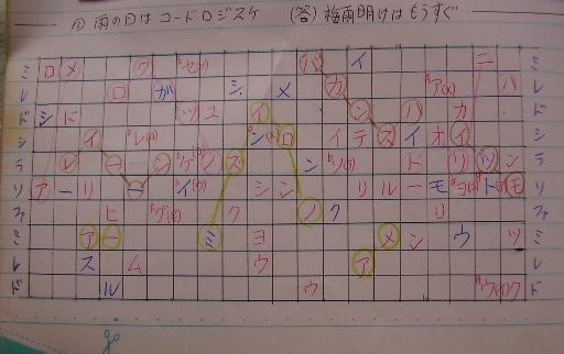 クイズ25-1
