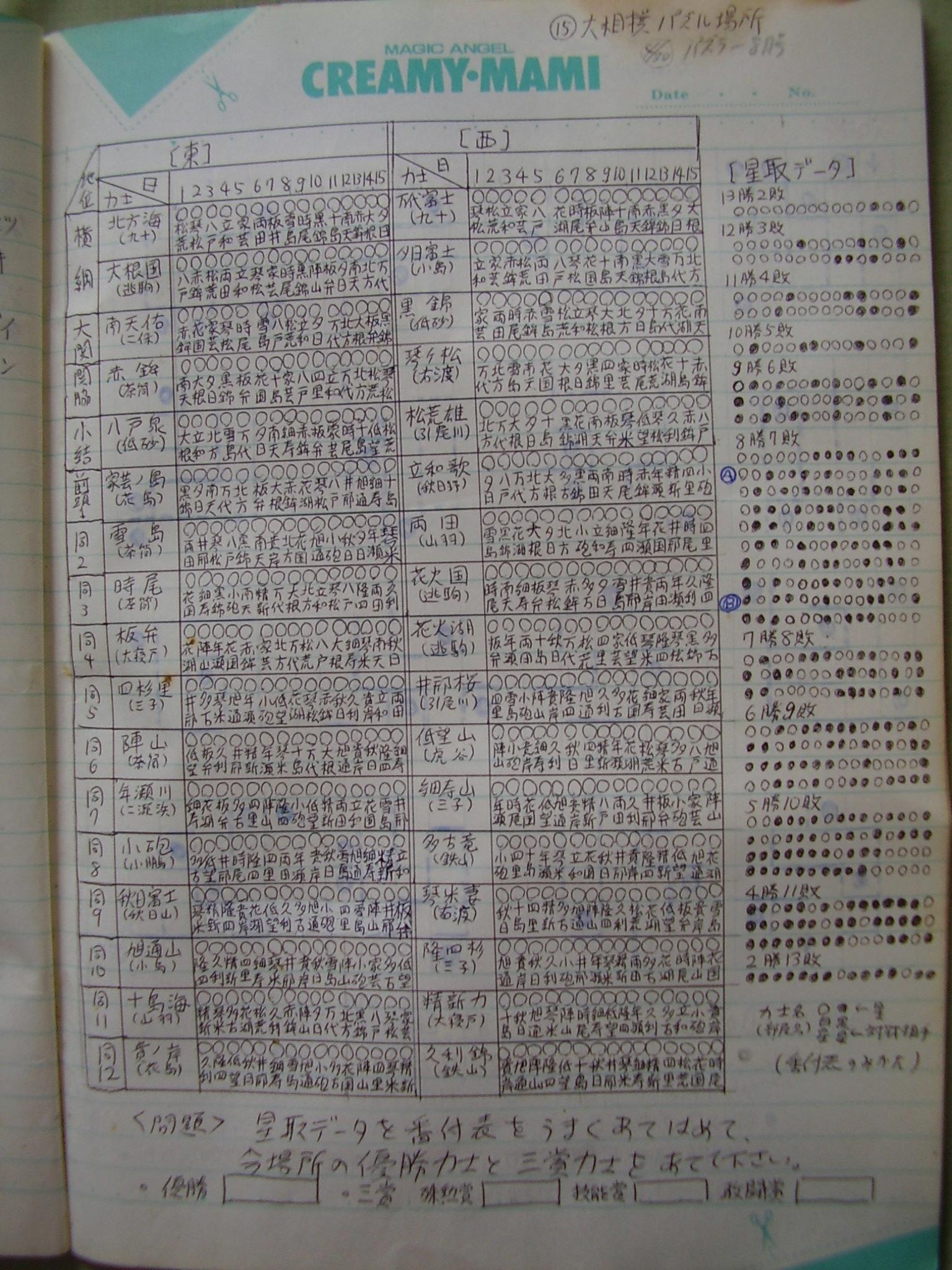 クイズ28-4