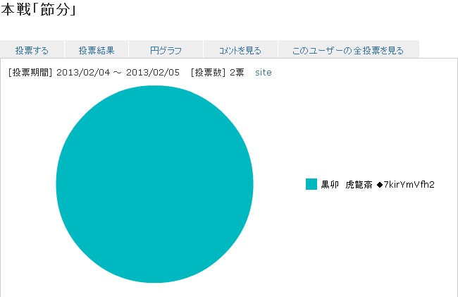 result_Setsubun4.png