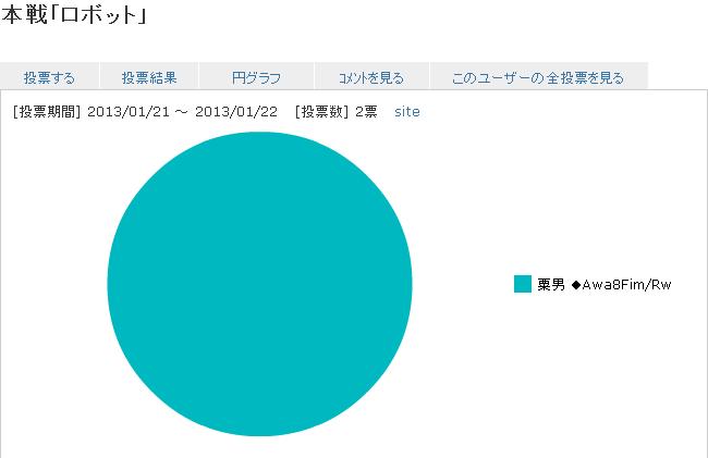 result_robot.png