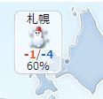 サッポロの天気・気温
