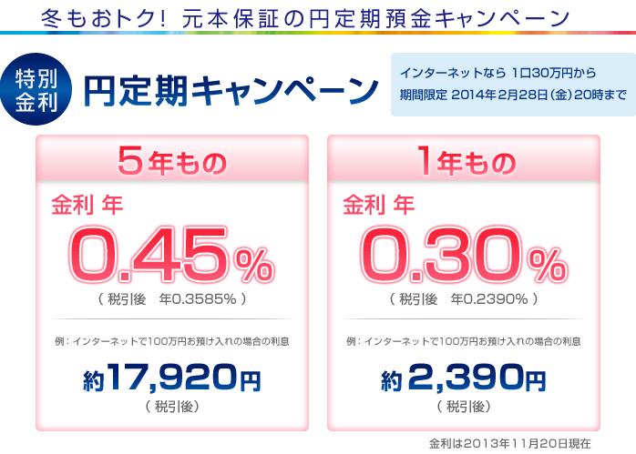 新生銀行の円定期預金キャンペーン