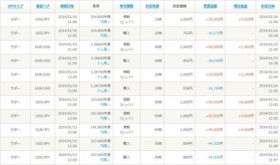 Baidu IME_2014-1-16_11-4-15